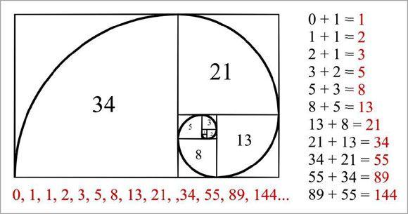 c-program-to-generate-fibonacci-series